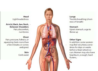 stage 1 lung cancer symptoms