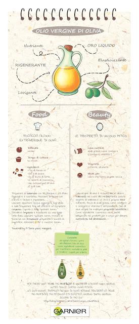 le ricette di garnier olio vergine di oliva ricette beauty ricette naturali expo experience mariafelicia magno fashion blogger colorblcok by felym oliva mitica