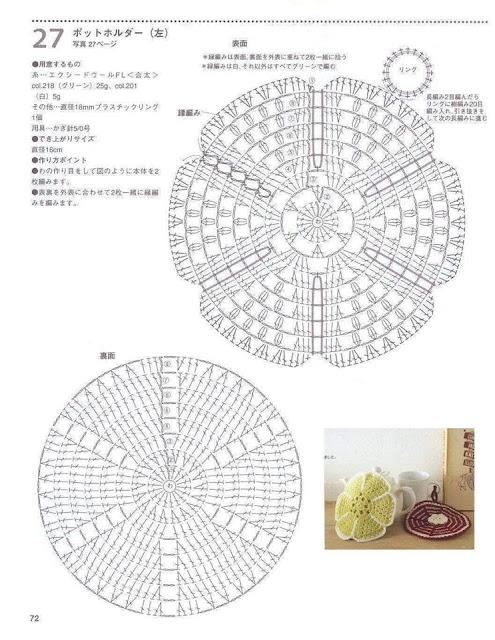 Прихватка крючком павлин схема и описание