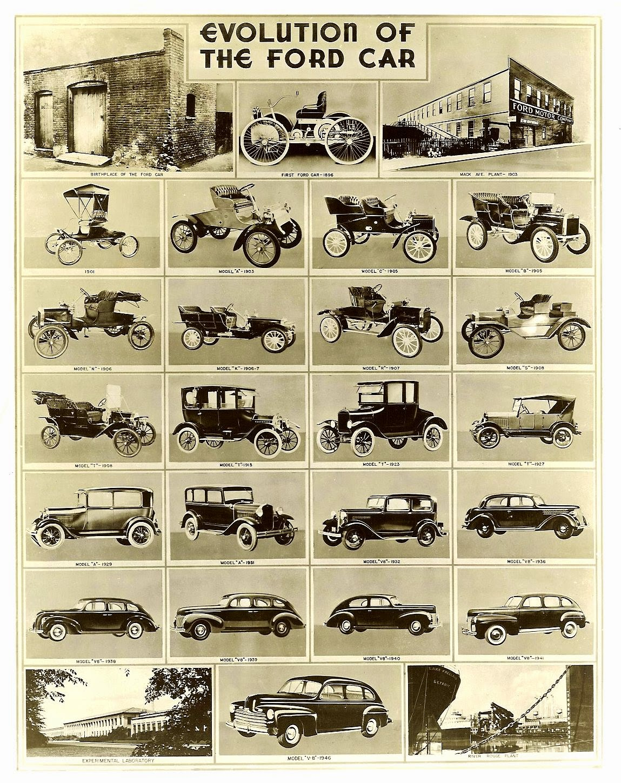 Evolución de los coches Ford desde 1896 hasta 1946