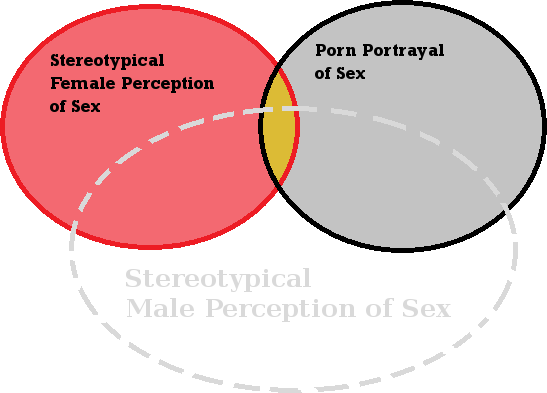 female perspective