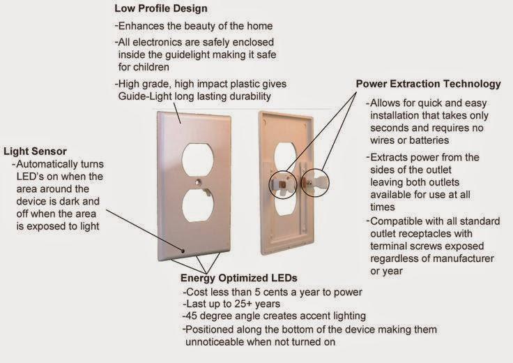 Enchufes Iluminados, Sistemas Ecoresponsables de Iluminacion