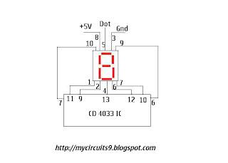 interfacing cd4033 ic with 7 segment display