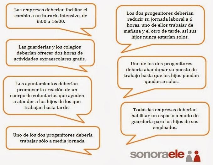 DELE B2 - PRUEBA 4 - TAREA 1 - OPCIÓN B (Propuestas)