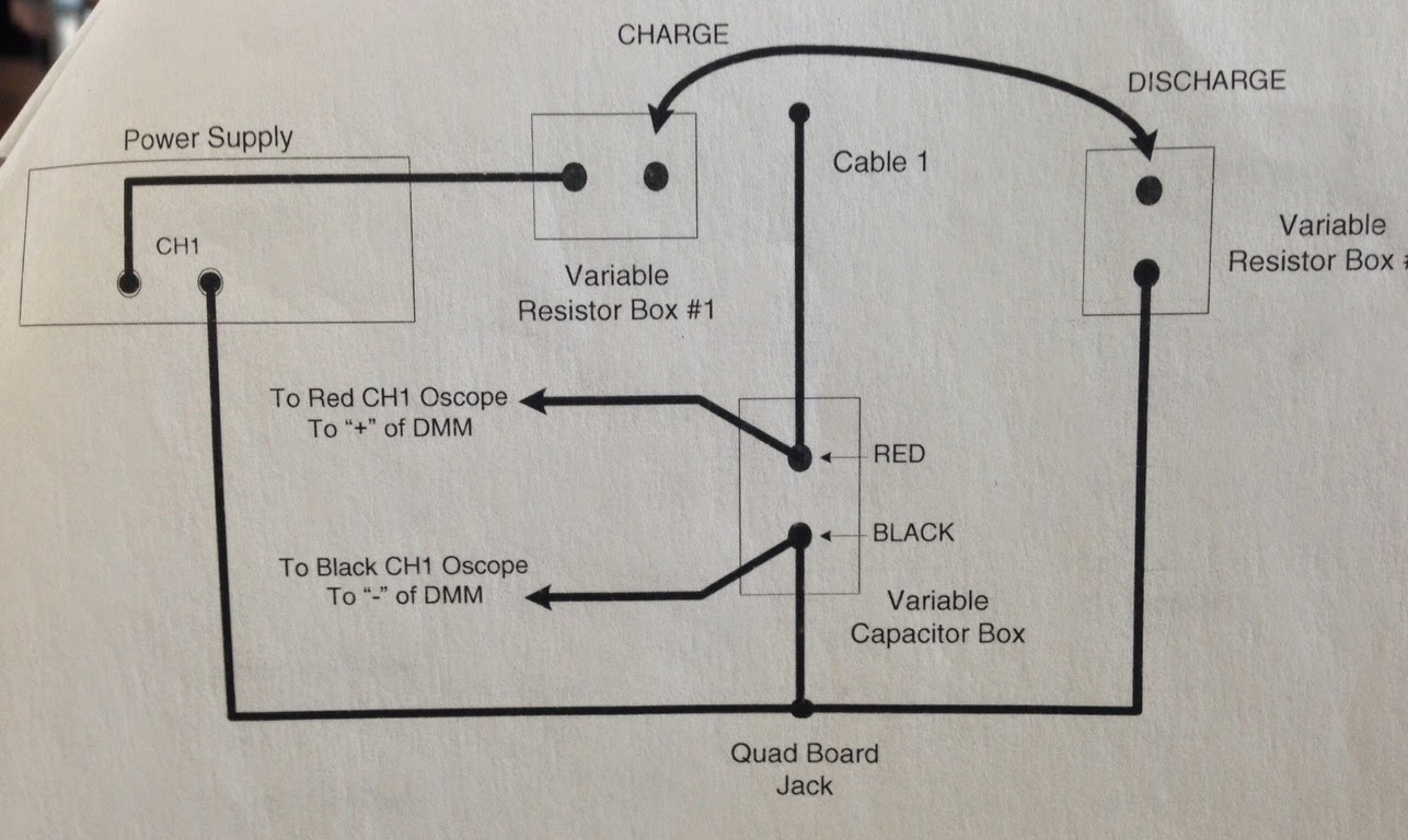 Capacitor Charging Discharging Engineering 44 Rdiaz Discharge Circuit We Now Build The And Capture Transients Using An Oscilloscope Our Set Up Will Look Like This With Cable 1 Being He