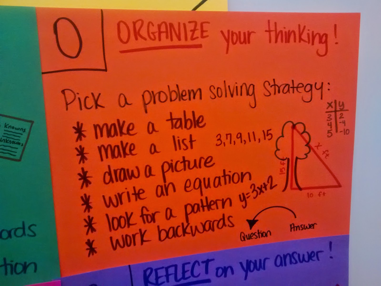 Math = Love: Helping Students SOAR