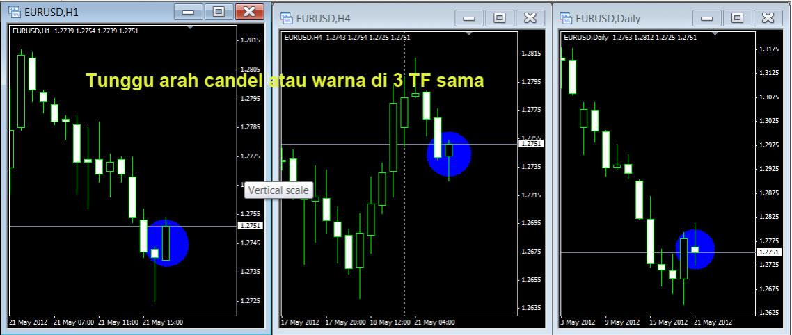 FX PROfit signals provide you with the best free forex signals. Join us for Free!