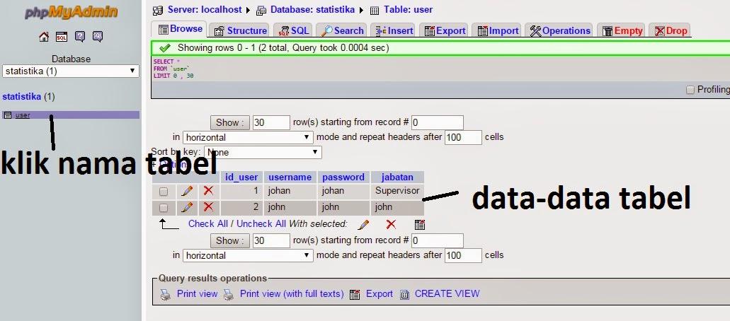 datatabel - Membuat Kegiatan Mean Dengan Java Dan Mysql