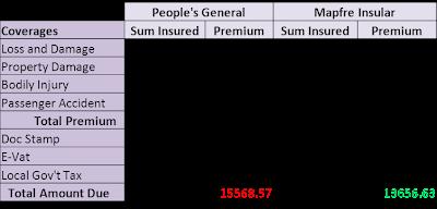 Budget Direct Car Insurance Uk Jobs