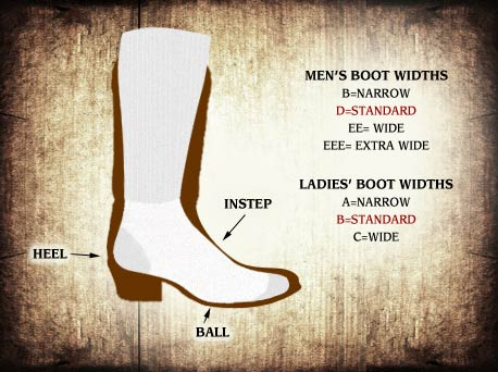 Fort Western Stores Blog: If the Cowboy Boot Fits Wear It - How to ...