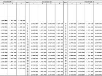 Daftar Gaji PNS 2011