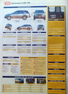 ficha tecnica especificaciones consumo precio usado Kia Sorento 2.5 CRDi TGV