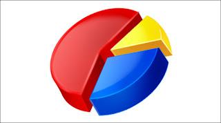Blogger Dersleri - Anketler ve Sonuçları