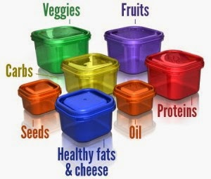 Beachbody Portion Fix - 21 Day Fix Containers