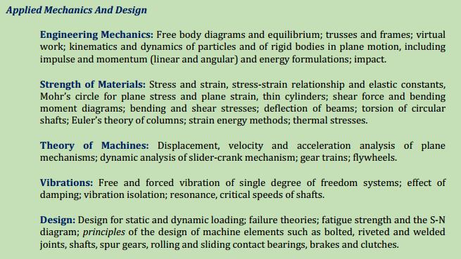 GATE 2015 mechanical syllabus free download