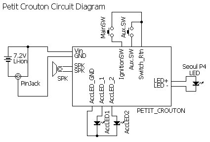 wiring diagram for light switch nz with Mhs Lightsaber Wiring Diagram on Wiring Diagram 2002 Bajaj Legendcircuit besides Australia Power Cord Standard besides 3 Way Light Switch Wiring Diagram Australia moreover Diagram Piezoelectric Actuator besides Relay Wiring Diagram Light Bar.