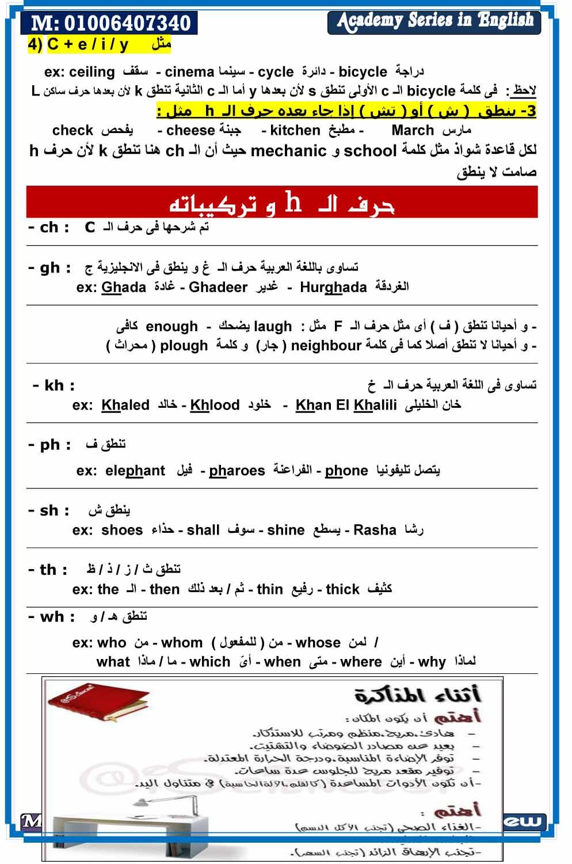 بالصور اقوى مراجعة لقواعد اللغة الانجليزية للطلاب والمبتدئين فى تعلم الانجليزية بطريقة مبسطة