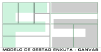 Curso - Modelo de Gestão Enxuta - Canvas