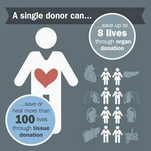 A Single donor can.....