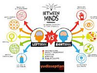 Tipikal Otak Manakah Anda?