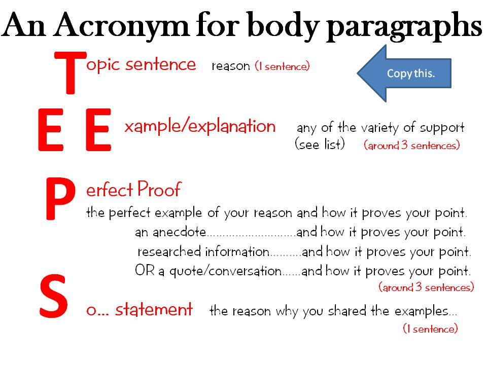 How to write a good body Paragraph?
