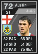 Charlie Austin (IF1) 72 - FIFA 12 Ultimate Team Card