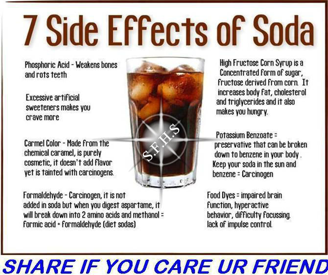 effects of soda on the human What happens if you only drink soda vs find this pin and more on science fair by phoenixtubs soda may be a tasty treat, but many people never think about how damaging that sweet, bubbly beverage can be to the human body.