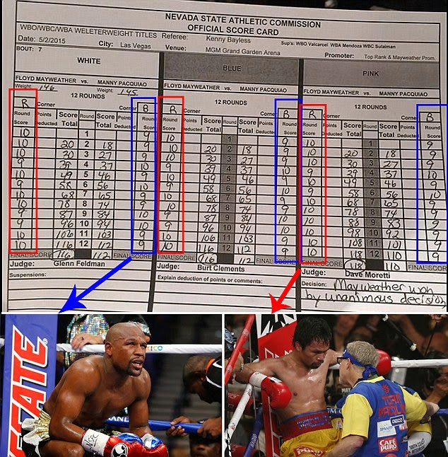 Conspiracy or Coincidence? Mayweather and Pacquiao Marked In The Wrong Corners On The Scorecard