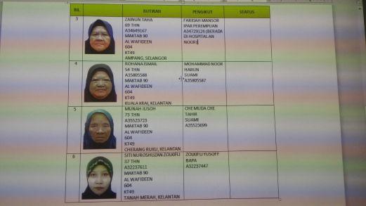 Gambar Jemaah Haji Malaysia Yang Tercedera