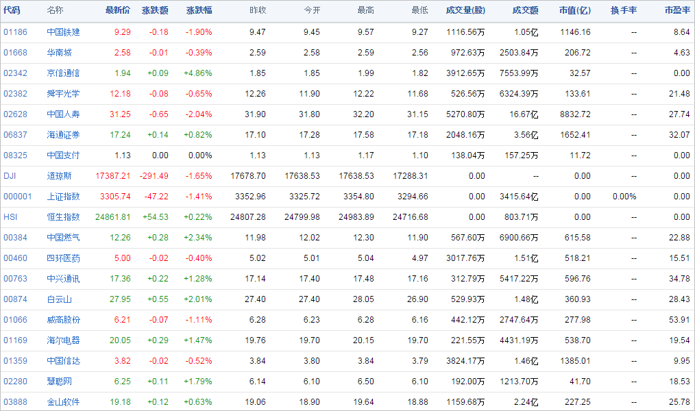 中国株コバンザメ投資ウォッチ銘柄watch20150128