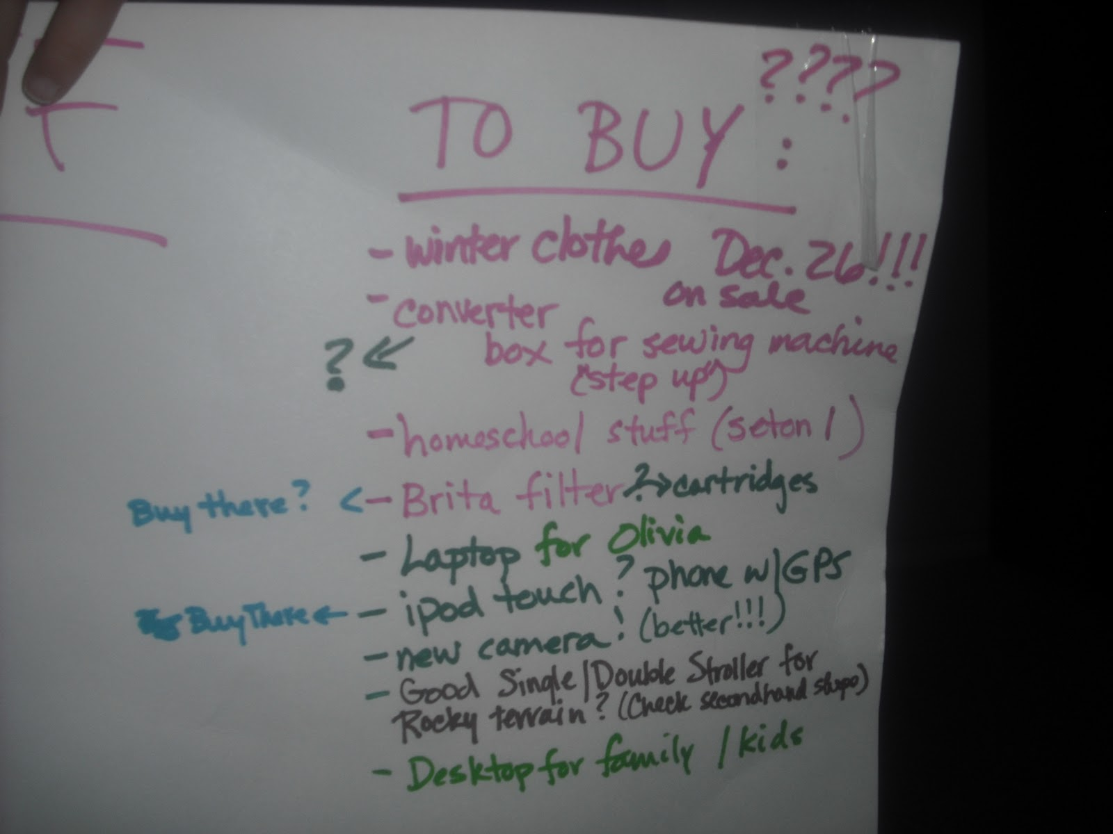 The Stuff Board Part 2 Buying And Princesses