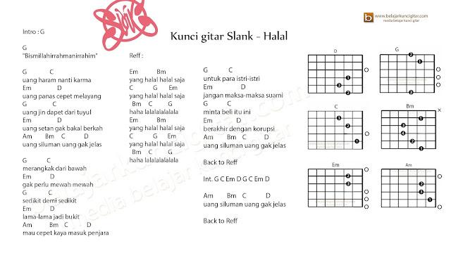 gambar kunci gitar slank halal lengkap lirik dan cara main gitar