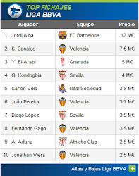Top Fichajes Liga BBVA