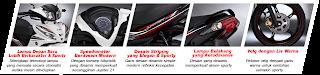 Desain dan Fitur Yamaha All New Jupiter Z1