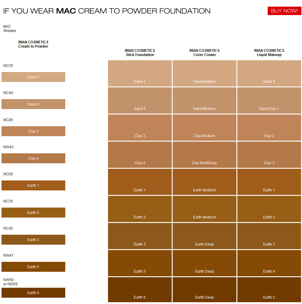 Makeup Foundation Shade Match Makeup Vidalondon