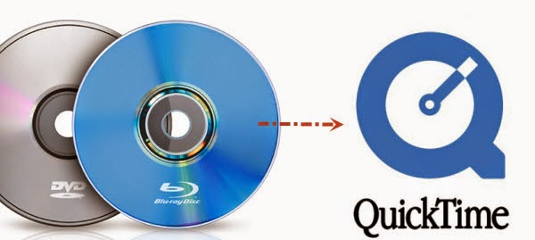 Play Blu-ray,DVD on QuickTime player