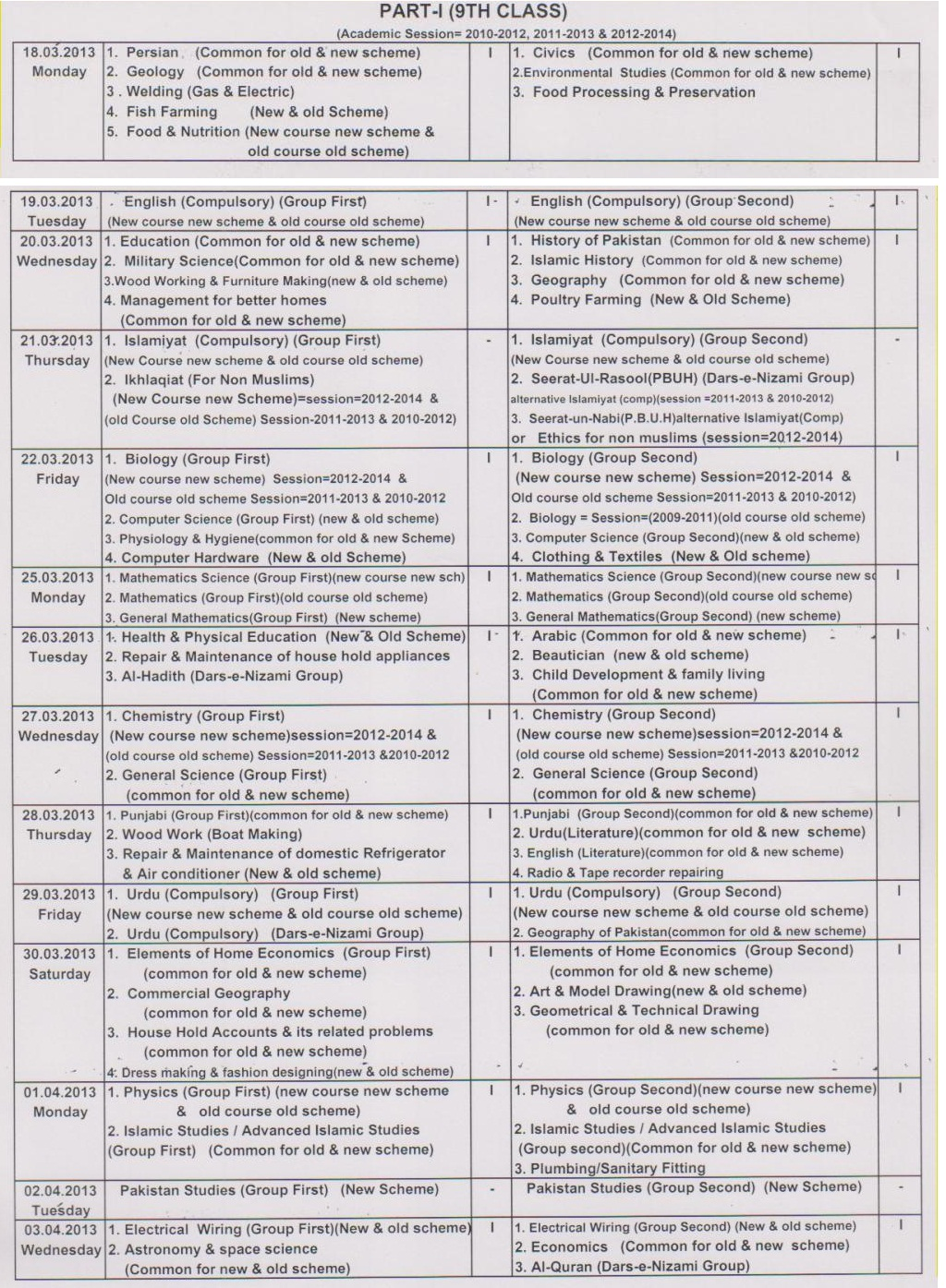 100 chemistry hssc i first year 20150713112959 b e for 9th class time table