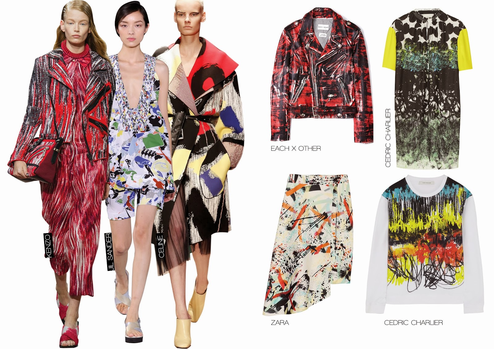 SPRING/SUMMER 2014 TREND - THE ART OF FASHION