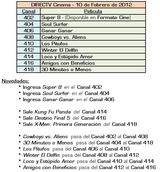 Novedades DIRECTV Cinema DIRECTV+CINEMA+(10-02-12)