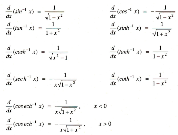 Table of derivatives mini physics learn physics online for Table of derivatives