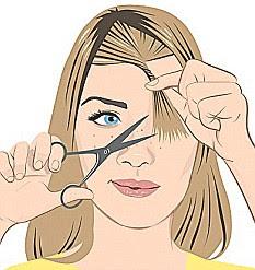 Hukum Potong Rambut dan Kuku Saat Haid