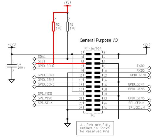Imagem do datasheet, GPIO
