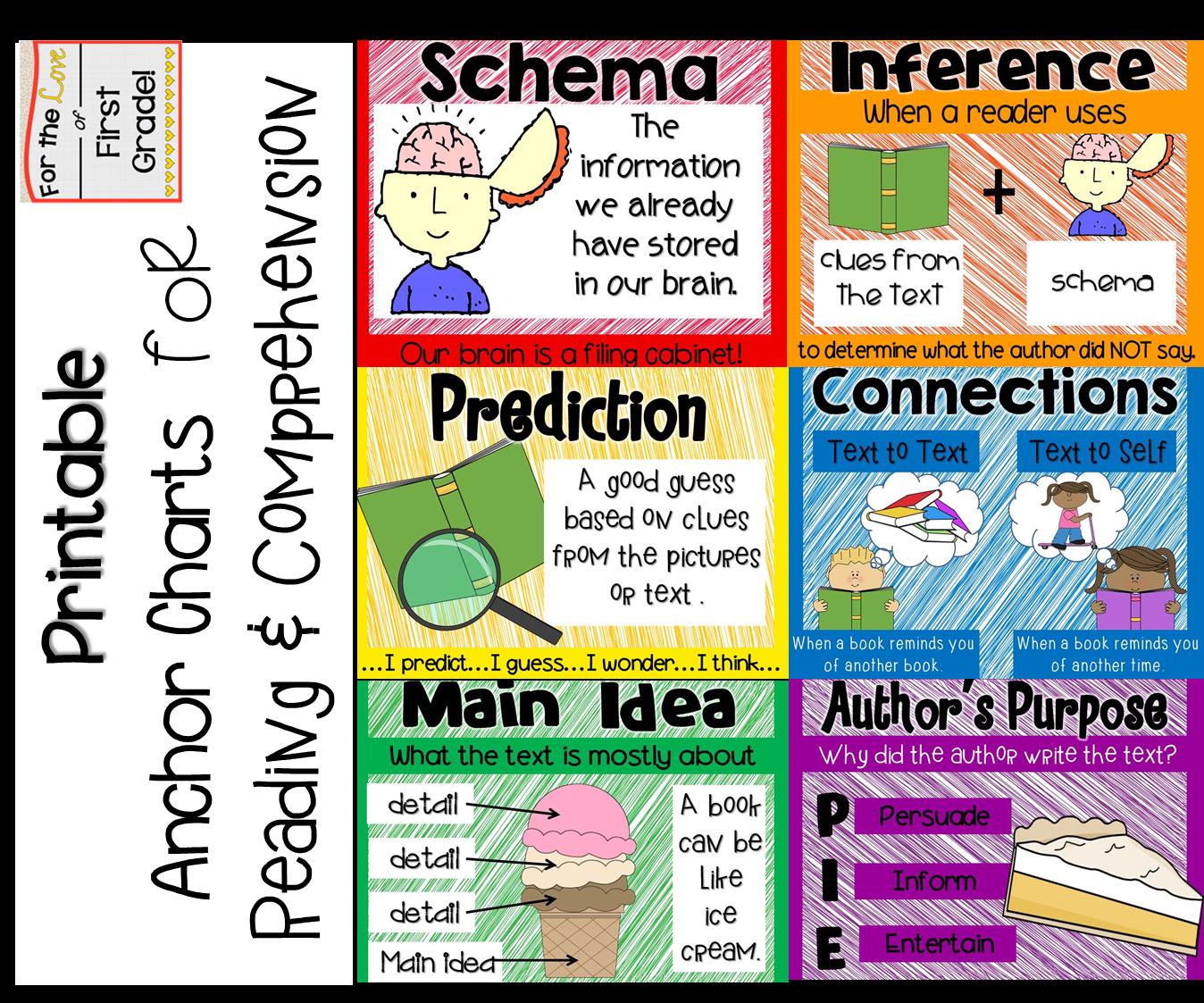 Printable Main Idea Anchor Chart