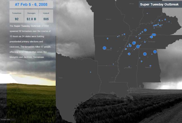 http://benheb.github.io/tornado-days/