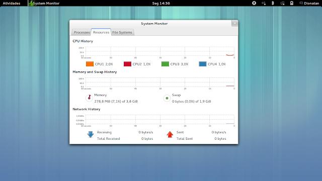 Desempenho Ubuntu Gnome Remix