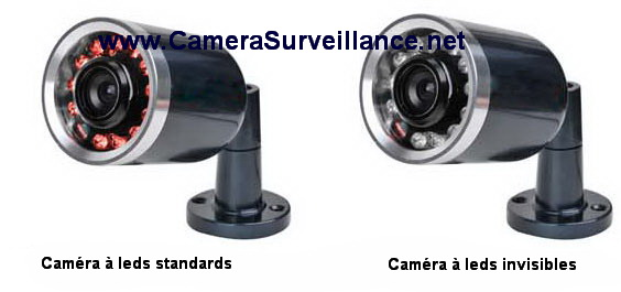 cam ra de vid osurveillance kit video surveillance. Black Bedroom Furniture Sets. Home Design Ideas
