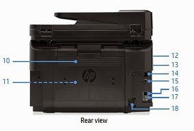 Printer HP Laserjet M225dw, Duplex, Wireless Network