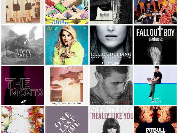 My Current Playlist ♡