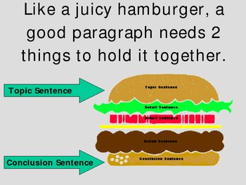 Narrative essay writing ppt