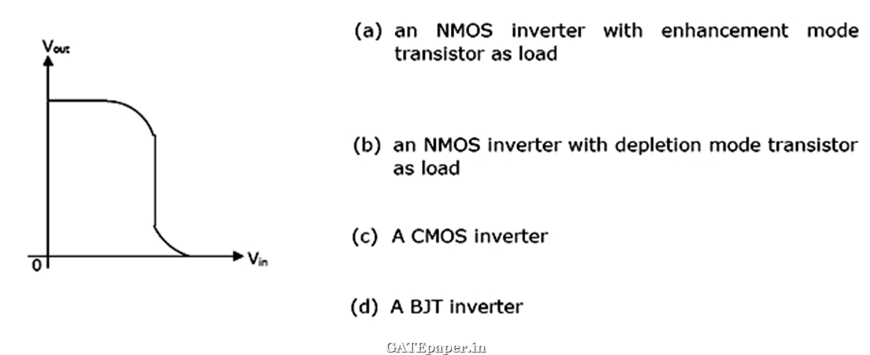 diode and its application 1 diodes and its applications prepared by: engr jesus rangcasajo ece 321 instructor jesusrangcasajo@gmailcom 2 semiconductor diode an electronic device that results from the fusion of p-type material and an n-type material 3 a diffusion  movement of electrons from a region of.